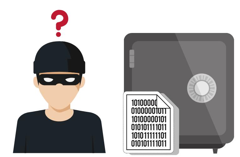 Bitcoin Sicherheit Kryptographie