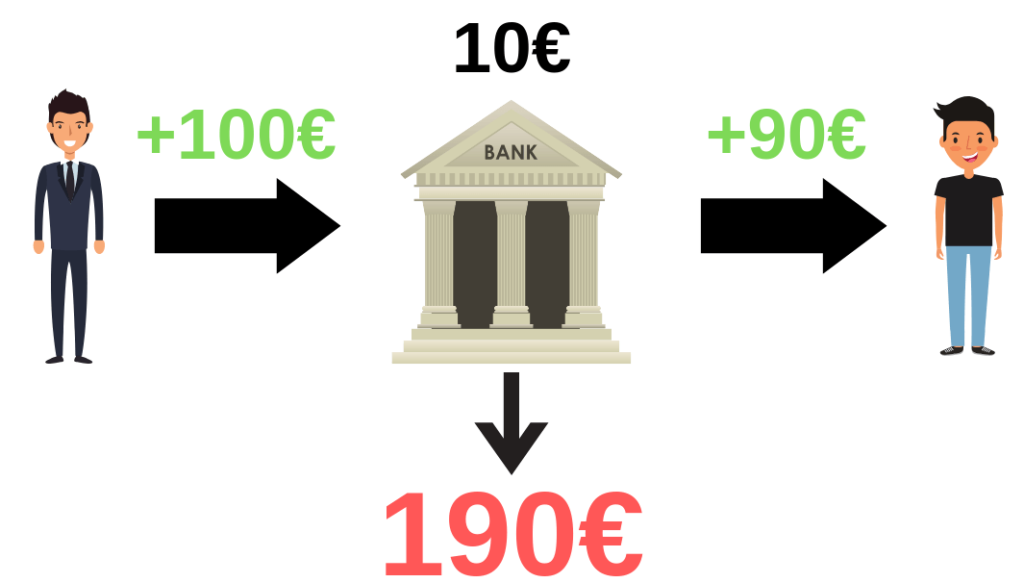 Fractional+Reserved+Banking-1920w