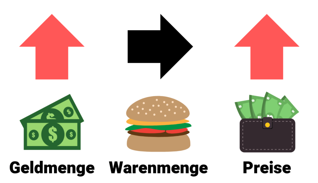 Inflation+Bitcoin+Waren-1920w