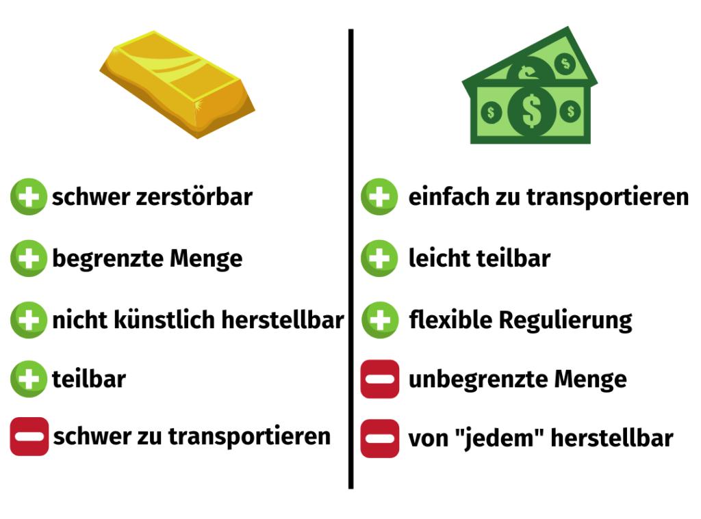 Vergleich+Geld+Gold-1920w-2