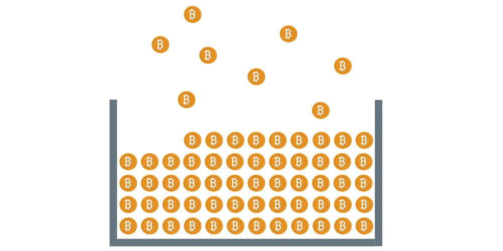 Bitcoin begrenzte Menge