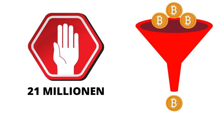 Bitcoin Begrenzung